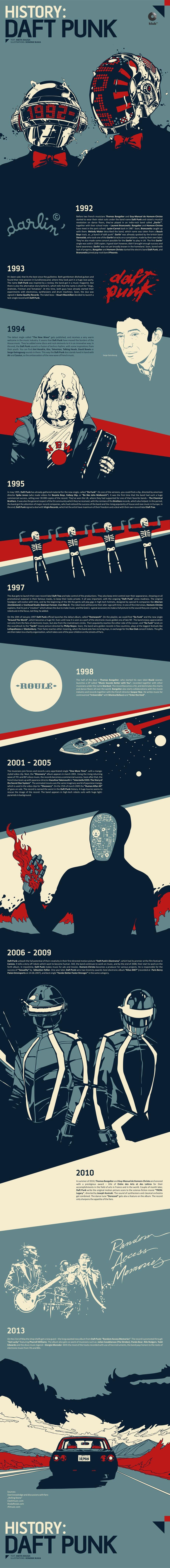 Daft Punk History